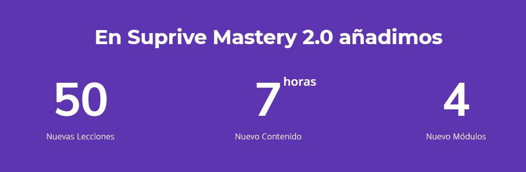 Suprive Mastery 2.0
